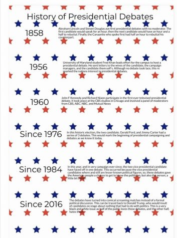 A timeline describing previous elections and how they have changed throughout history.