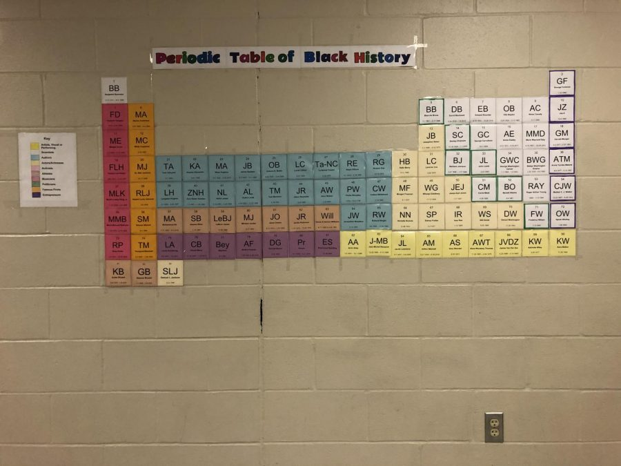 The Periodic Table created by Adam Smith and Vincent Passariello for Black History Month.