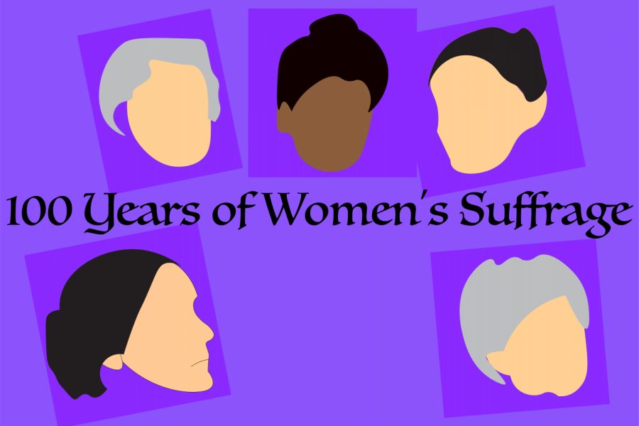 The Election of 2020 marks 100 years of women's suffrage.