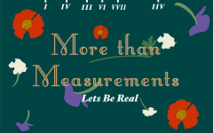 More Than Measurements: Let's Be Real