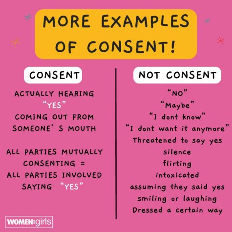 The Silver Screen's Lessons on Consent