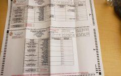 The 2021 Primary Democratic and Republican ballot.